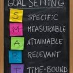 SMART Goals are Comfort Zone Goals - It's Official!
